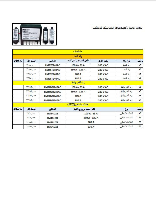 لیست قیمت ها